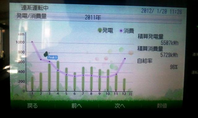2012-01-20-112643.jpg