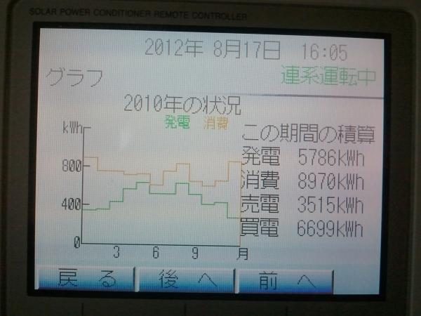 2012-08-17-155815.jpg